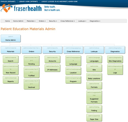 Fraser Health Patient Education System